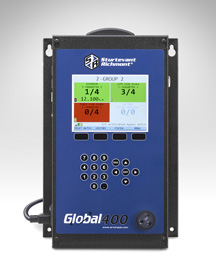 Global400 Sistema de control de Par