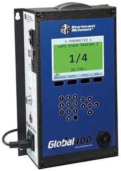 Controlador Global 400