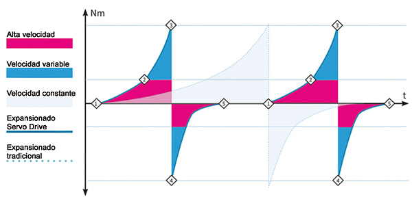 tes3000-grafico